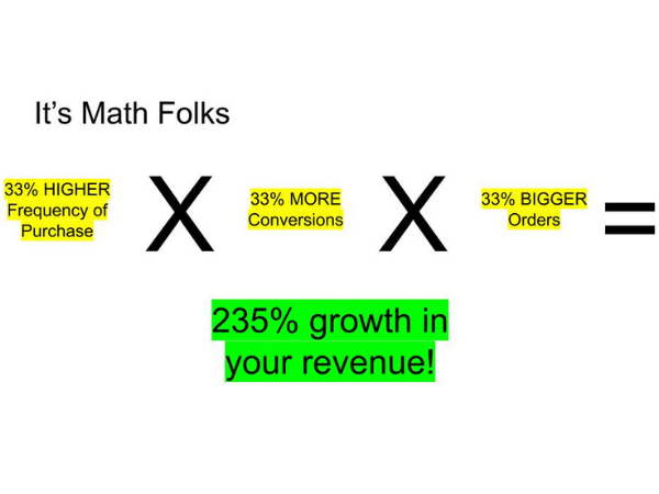 It's math folks, how to increase your business by 235%